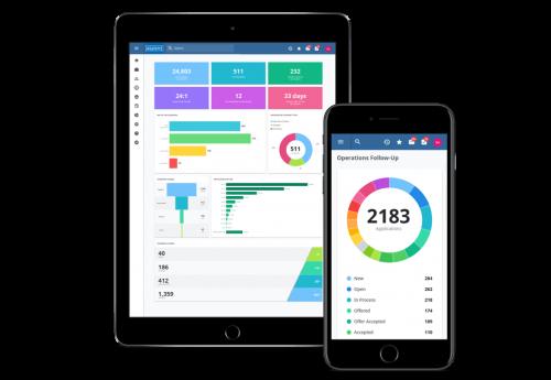 aTalent Talent Acquisition Platform Modules Recruit iphone ipad dashboard