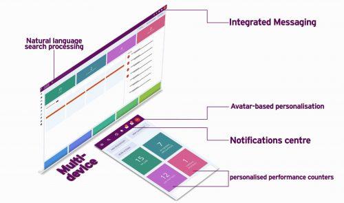 aTalent Talent Acquisition HR Experience Platform