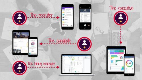 atalent Talent Acquisition Experience Platform Great User Experiences