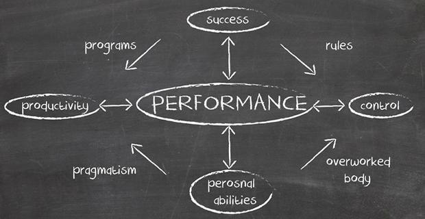 atalent performance management system